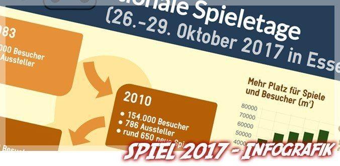 SPIEL 2017 – Spannende Infografik