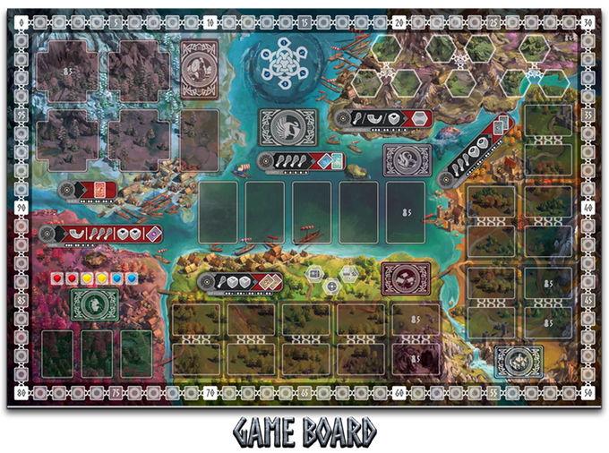 Reavers of Midgard - Das Spielbrett (Quelle: Kickstarter)